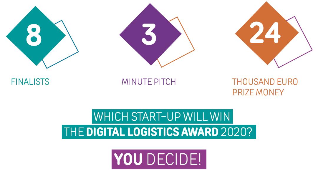 DigitalLogisticsAward 2020 – Zukunftskongress Logistik